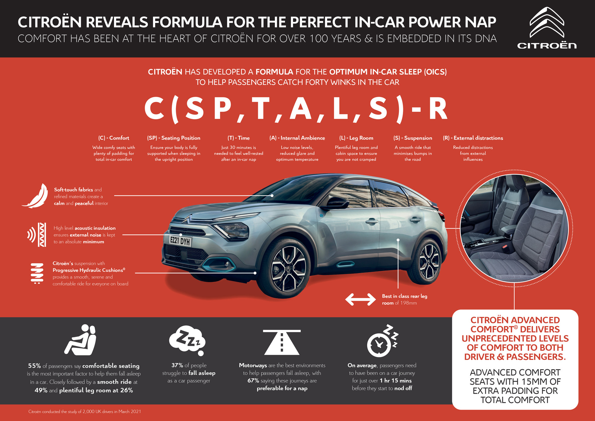 Citroën finds formula for the perfect in-car snooze